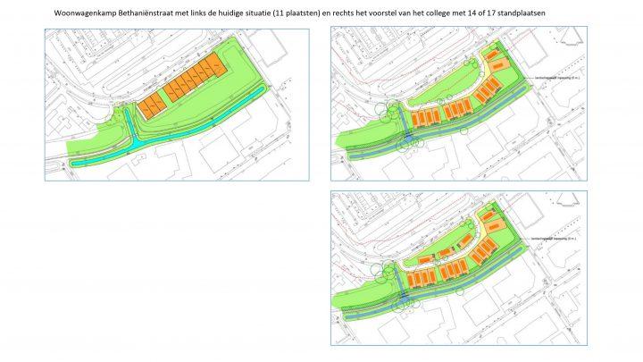 Uitbreiding en schoonmaak van grond voor woonwagenkamp Bethaniënstraat Arnhem