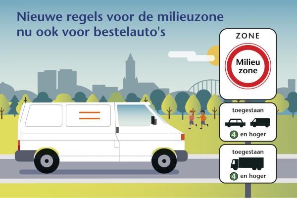 Vanaf 29 oktober ook geen bestelauto's op diesel in het centrum van Arnhem