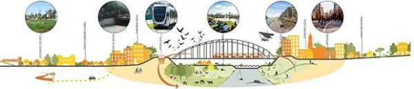 Natuur, groen en recreatie belangrijkste thema's voor toekomst Arnhem